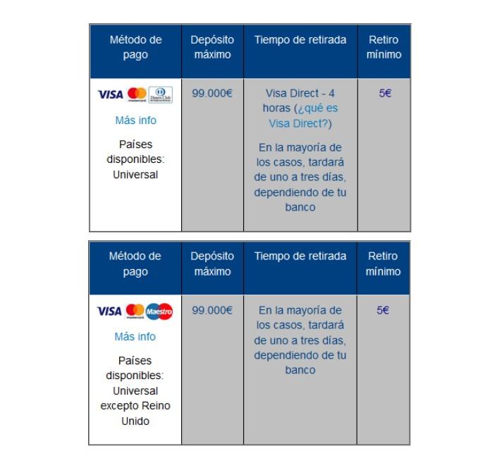 William Hill metodos de pago
