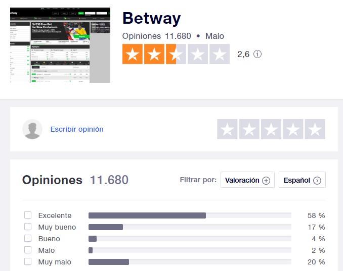 betway opiniones trustpilot
